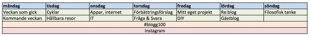 Veckoschema blogg100