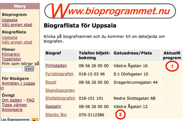 www.bioprogrammet.nu   Biograflista för Uppsala