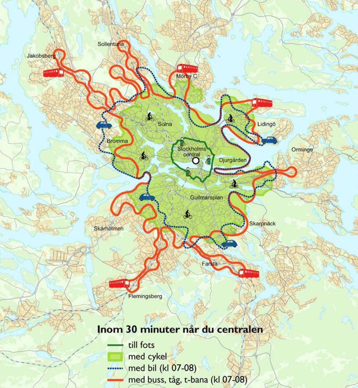 Stockholms Cykelplan, olika transportsätt jämförs